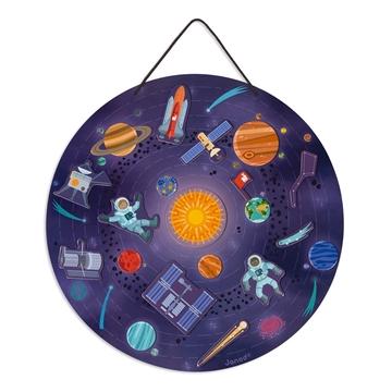 Слика на Магнетна мапа на Сончевиот Систем